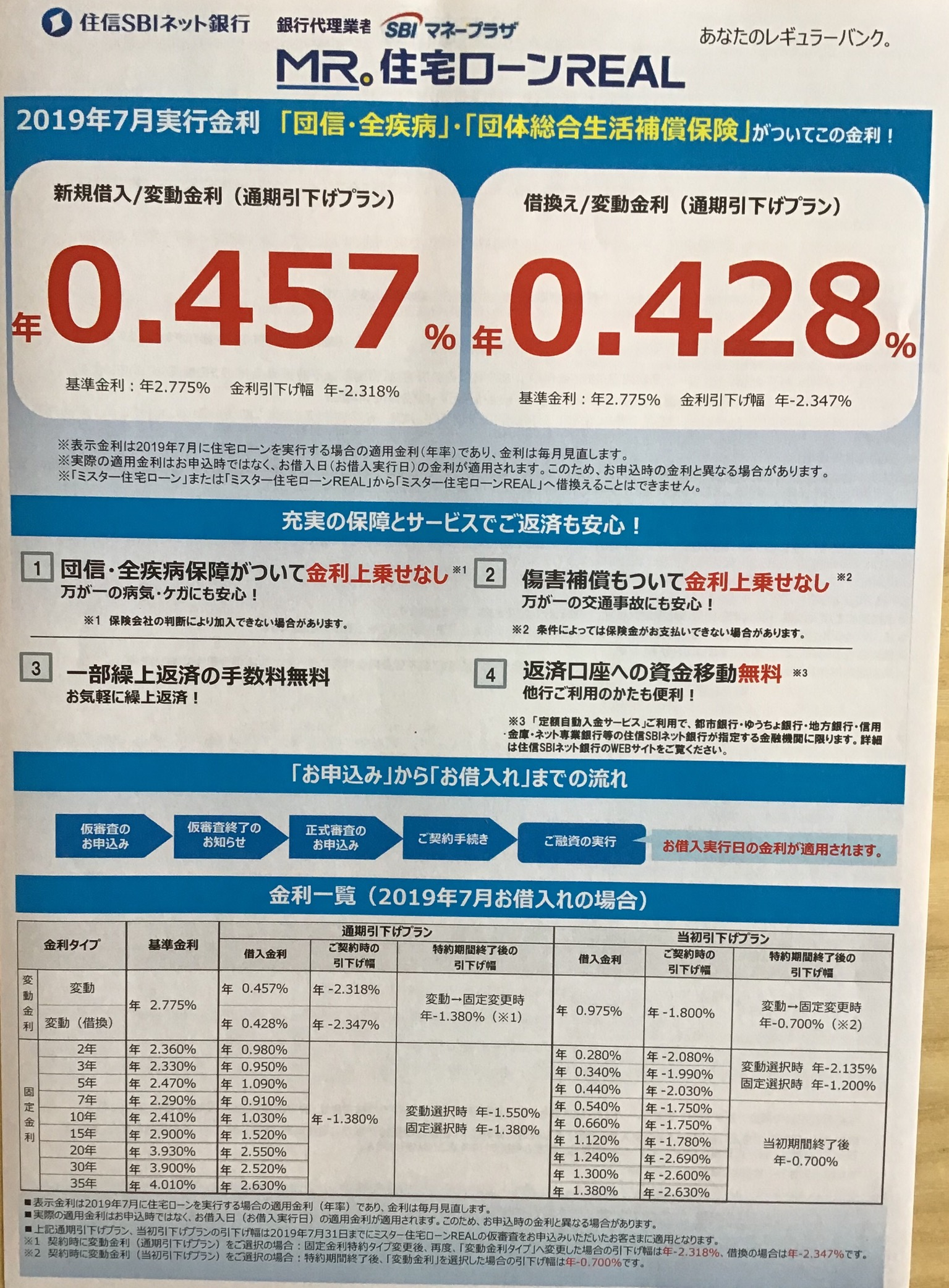 8E19509A-0048-4152-A7D9-A12115A4C522