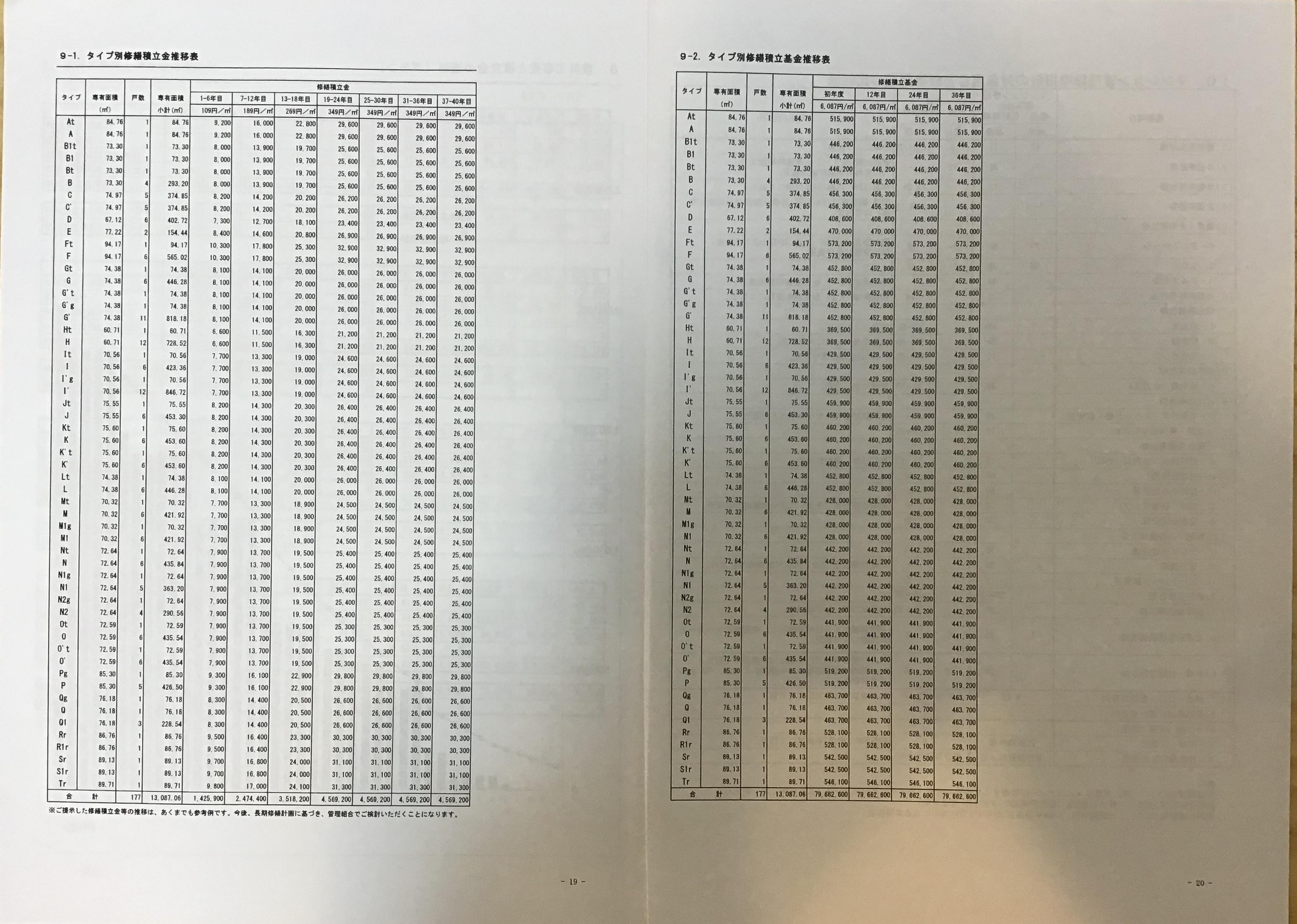 30CC2CC7-2206-4276-A42D-EE0EE757E3B8